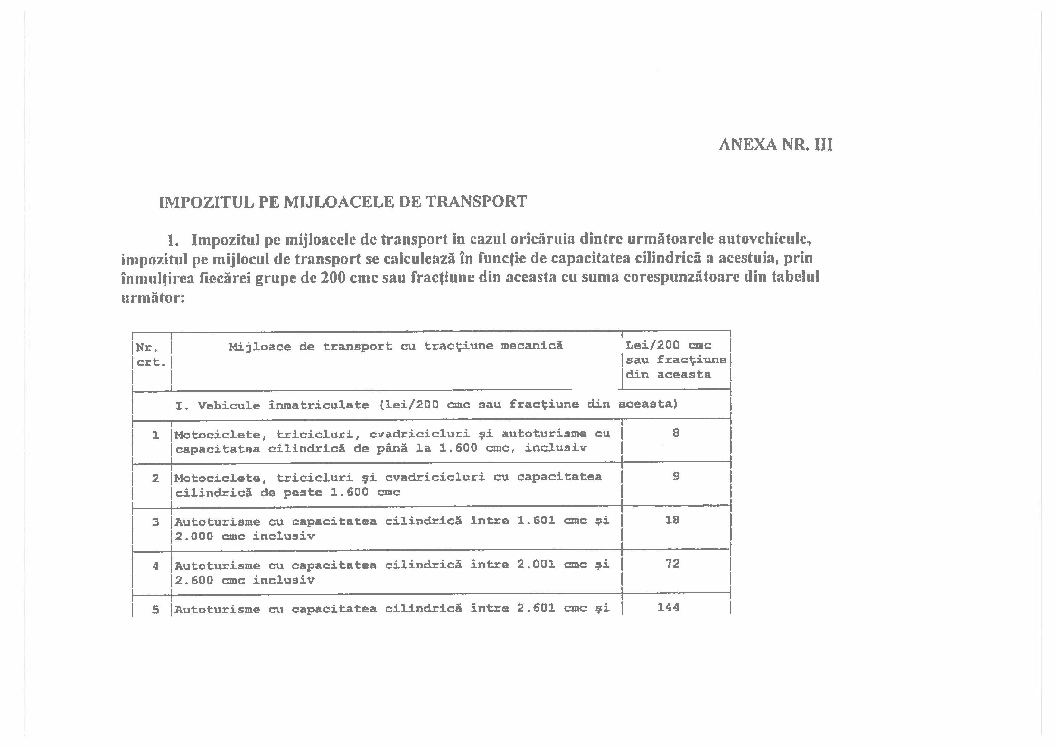 450 taxele si impozitele-page-011