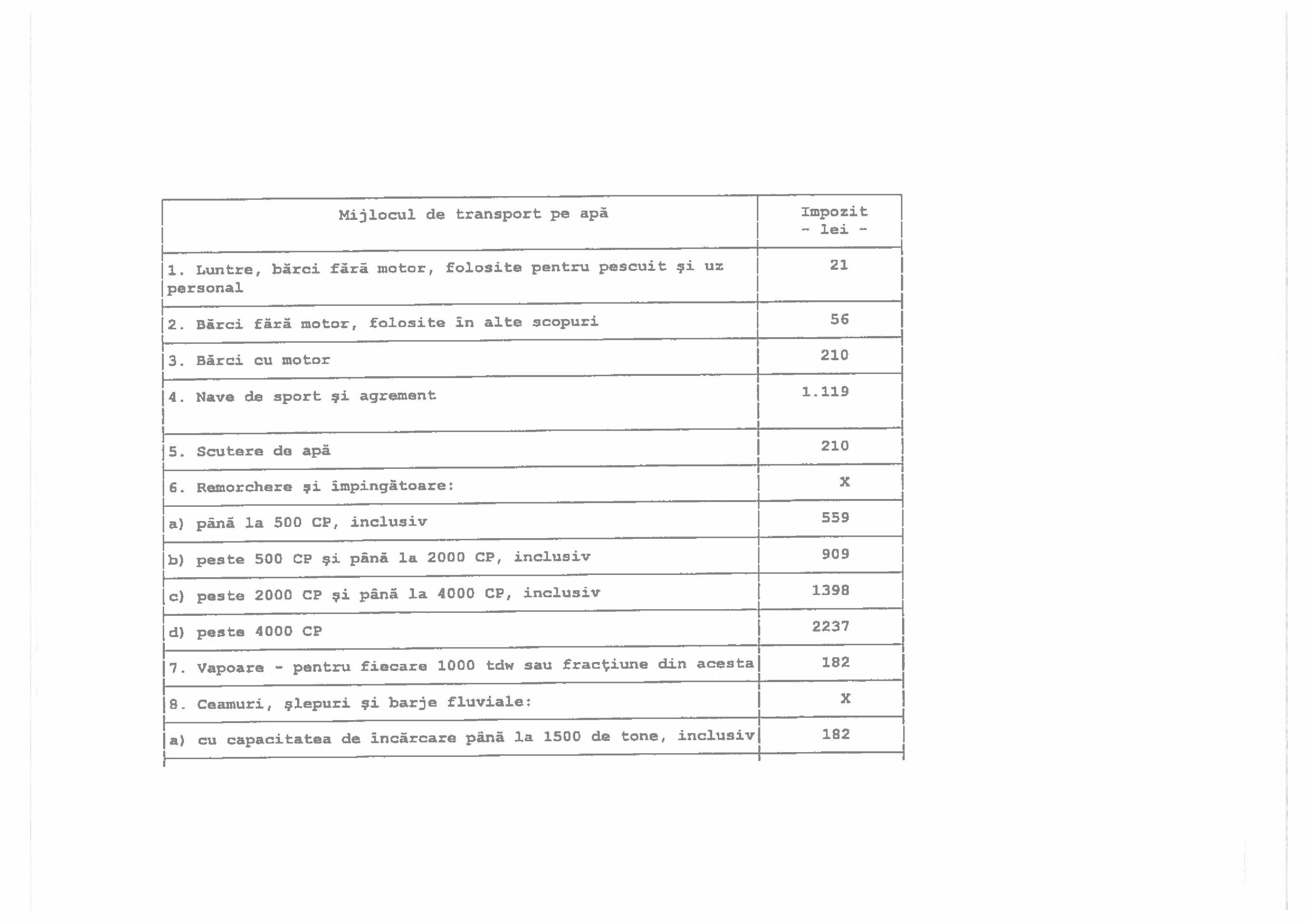 450 taxele si impozitele-page-019