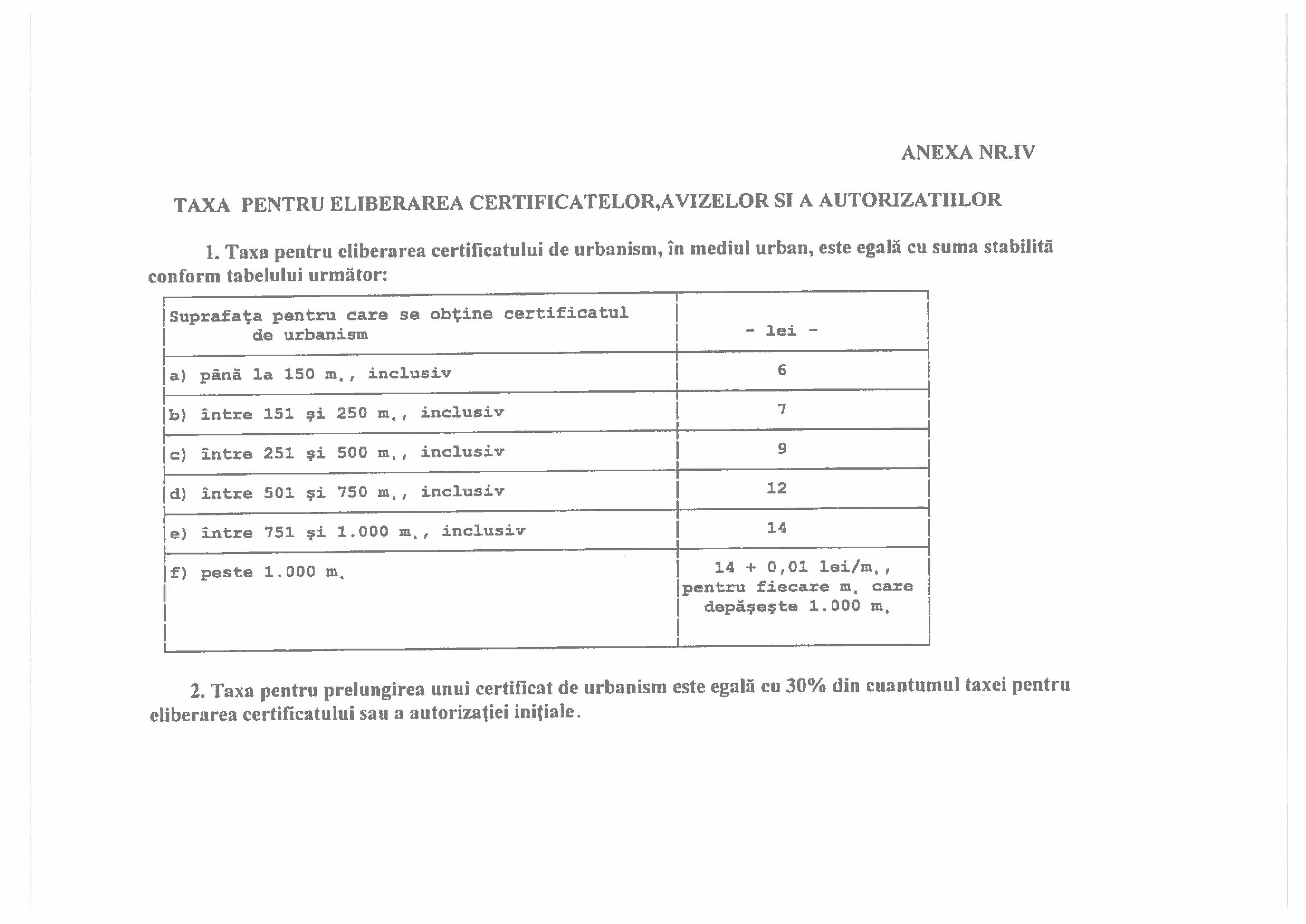 450 taxele si impozitele-page-021