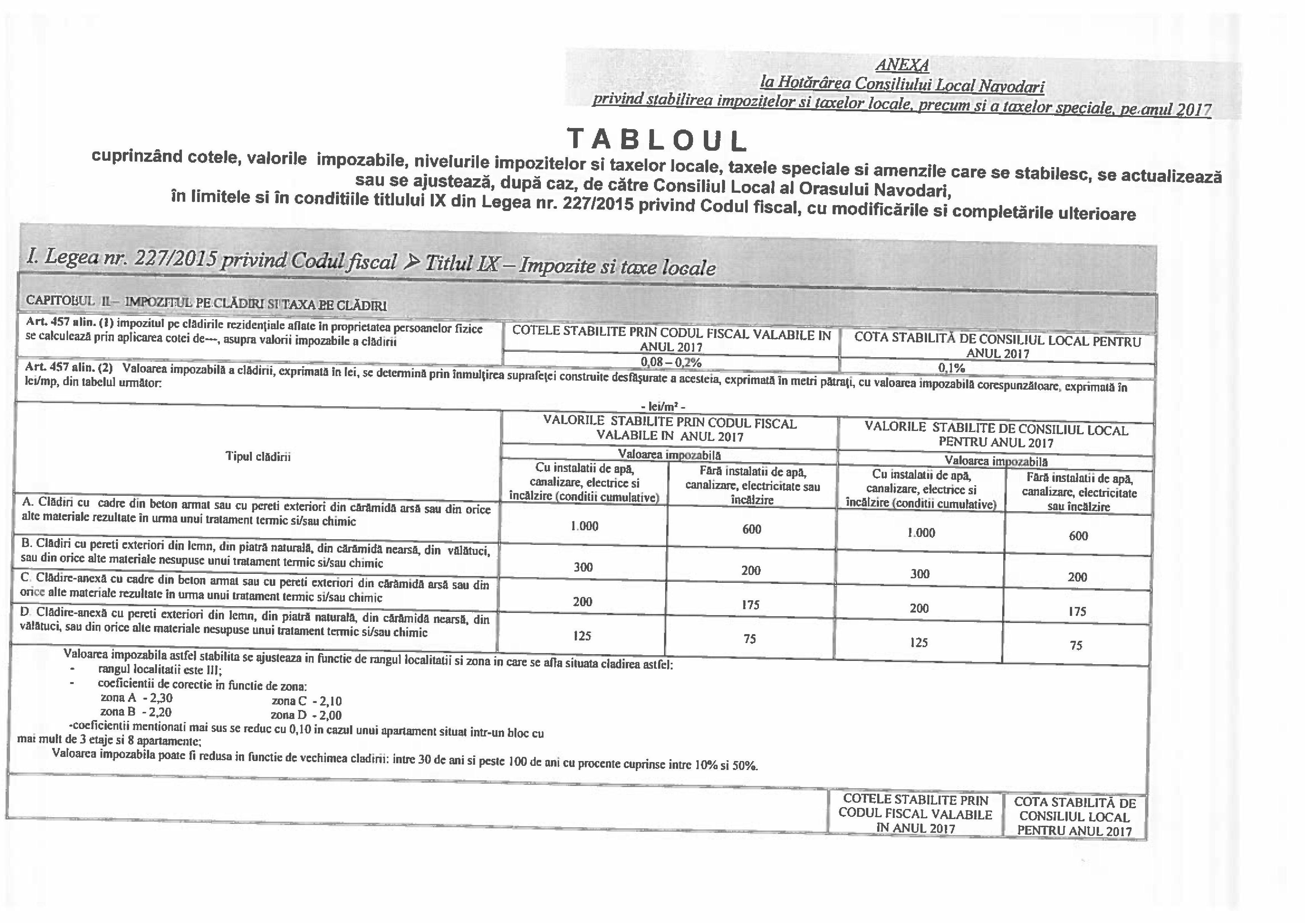 taxe si impozite navodari 2017-page-003
