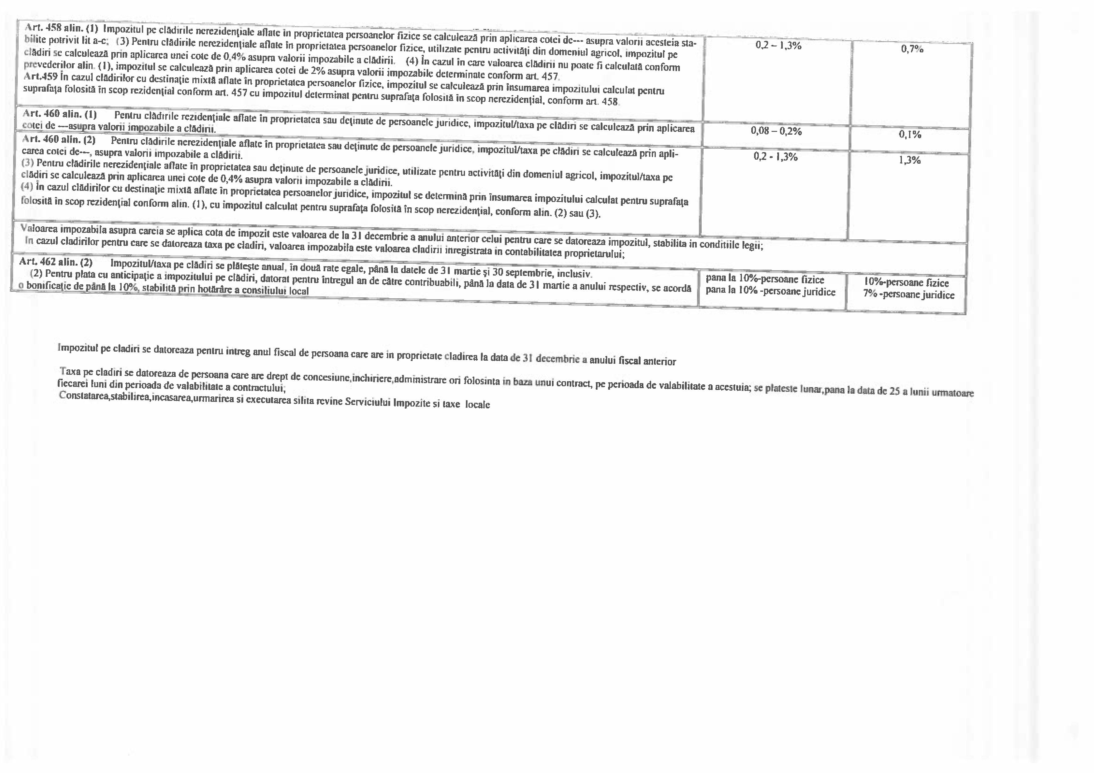 taxe si impozite navodari 2017-page-004