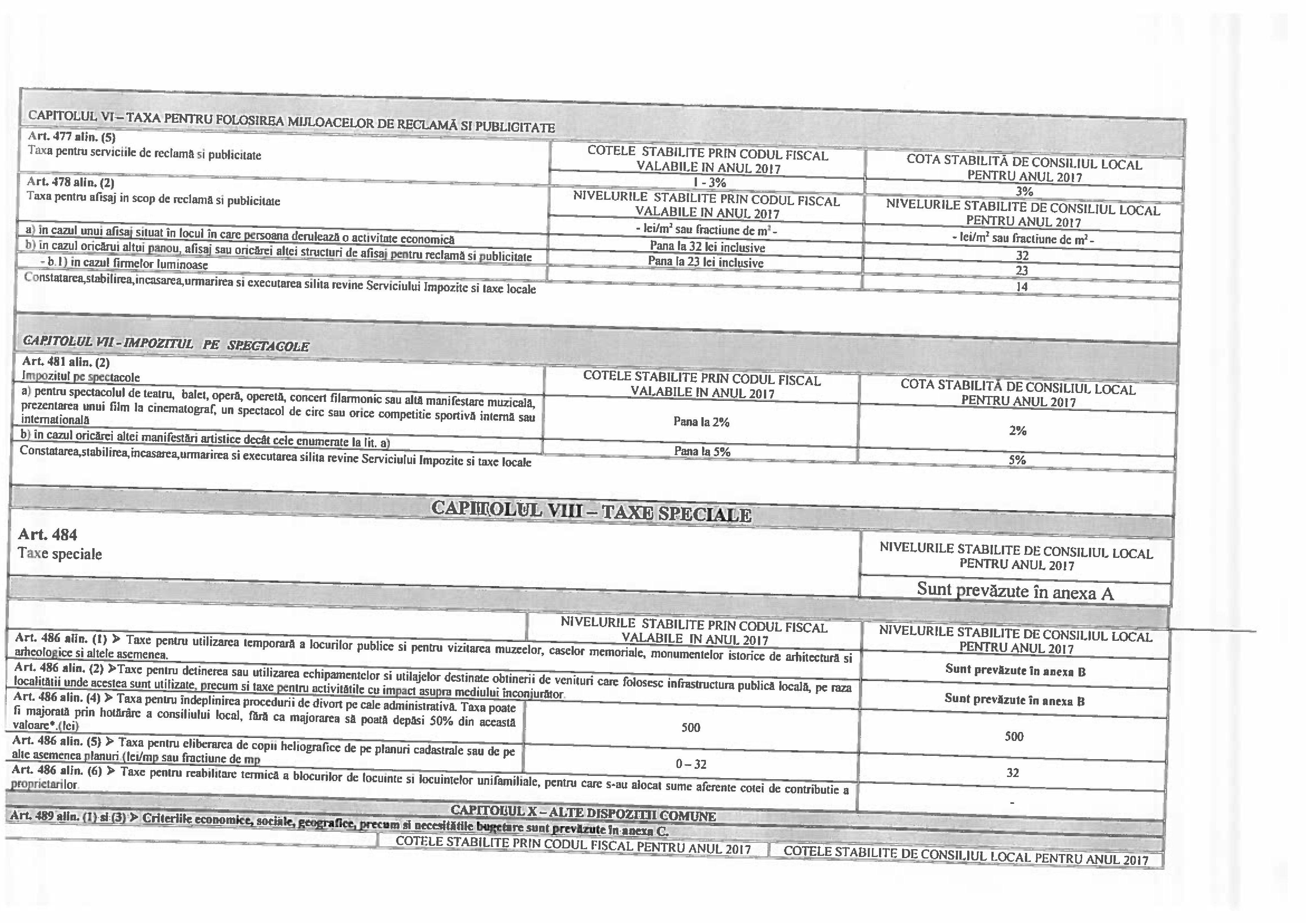 taxe si impozite navodari 2017-page-011