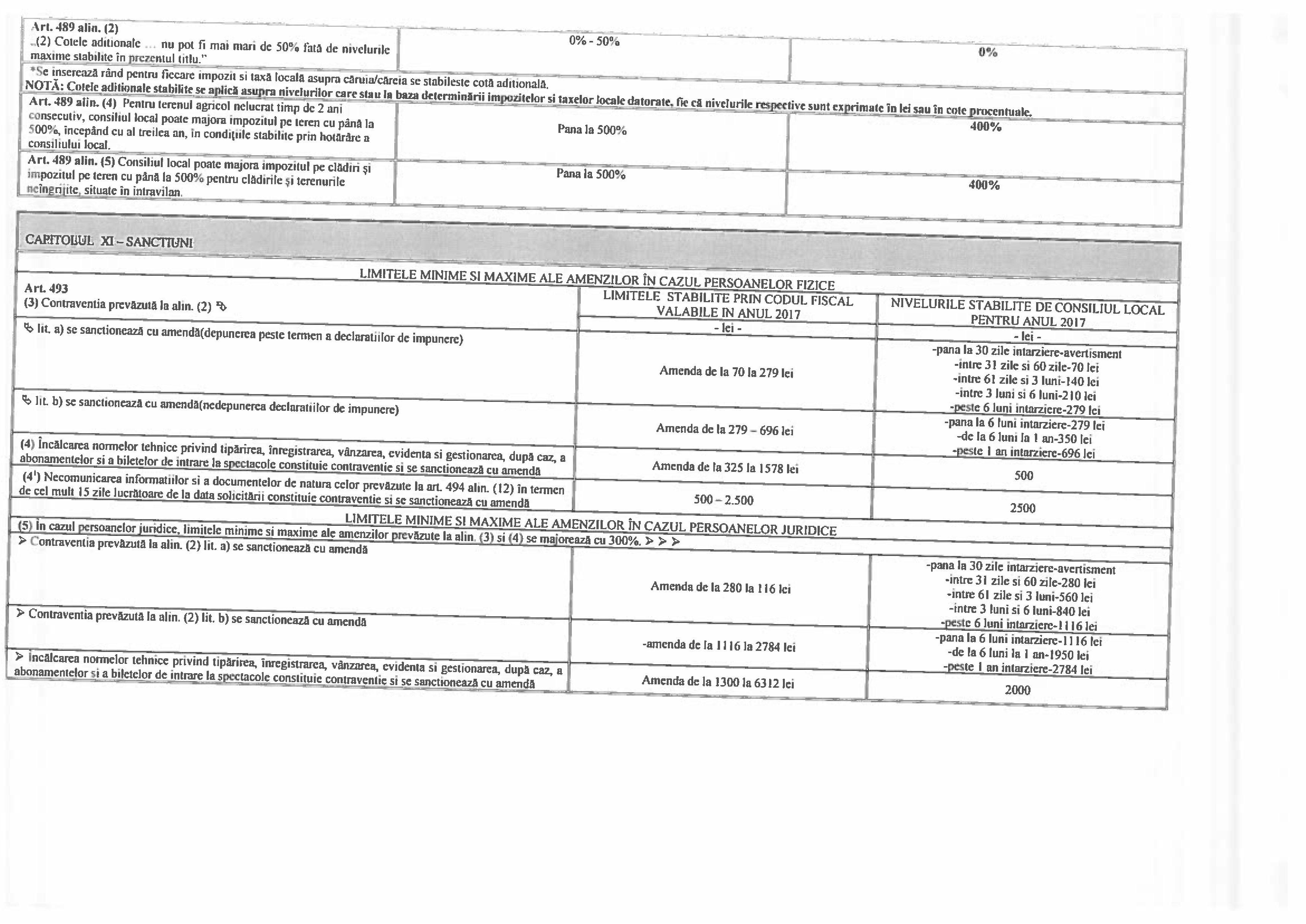 taxe si impozite navodari 2017-page-012