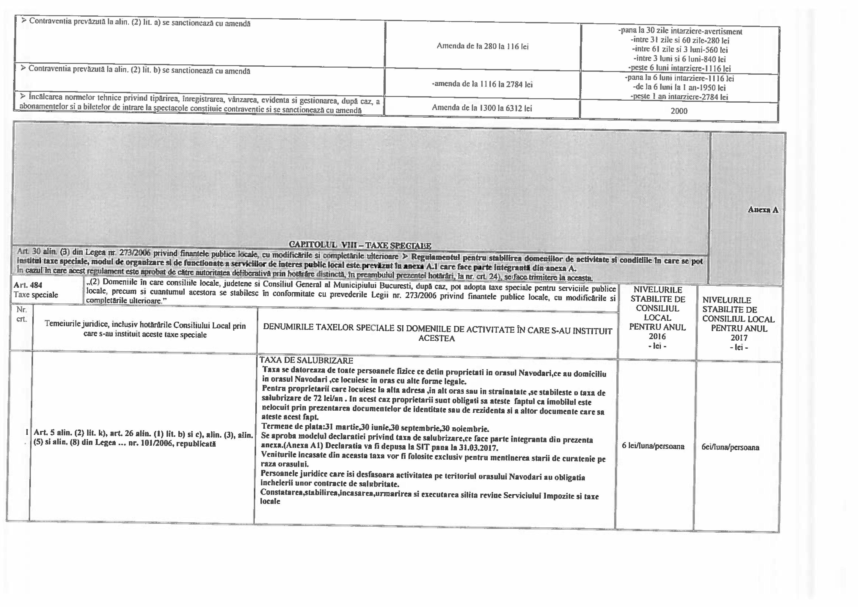 taxe si impozite navodari 2017-page-013