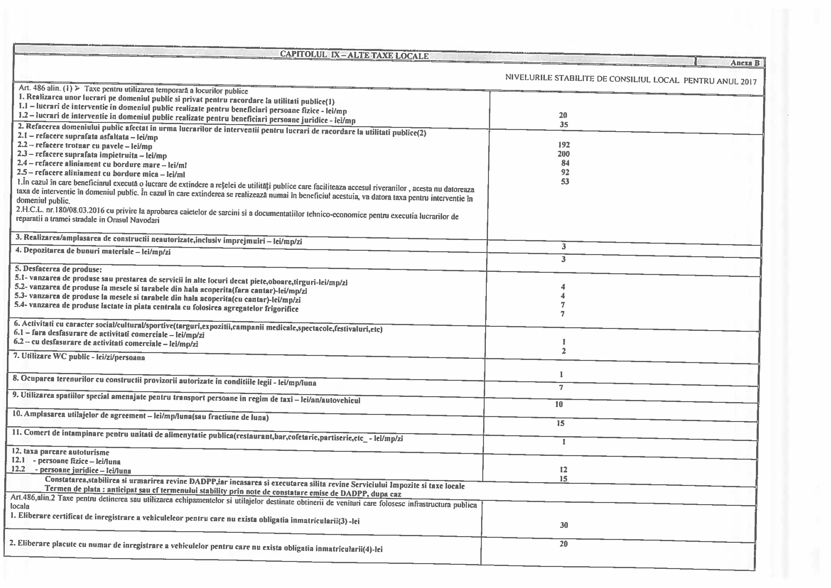 taxe si impozite navodari 2017-page-015