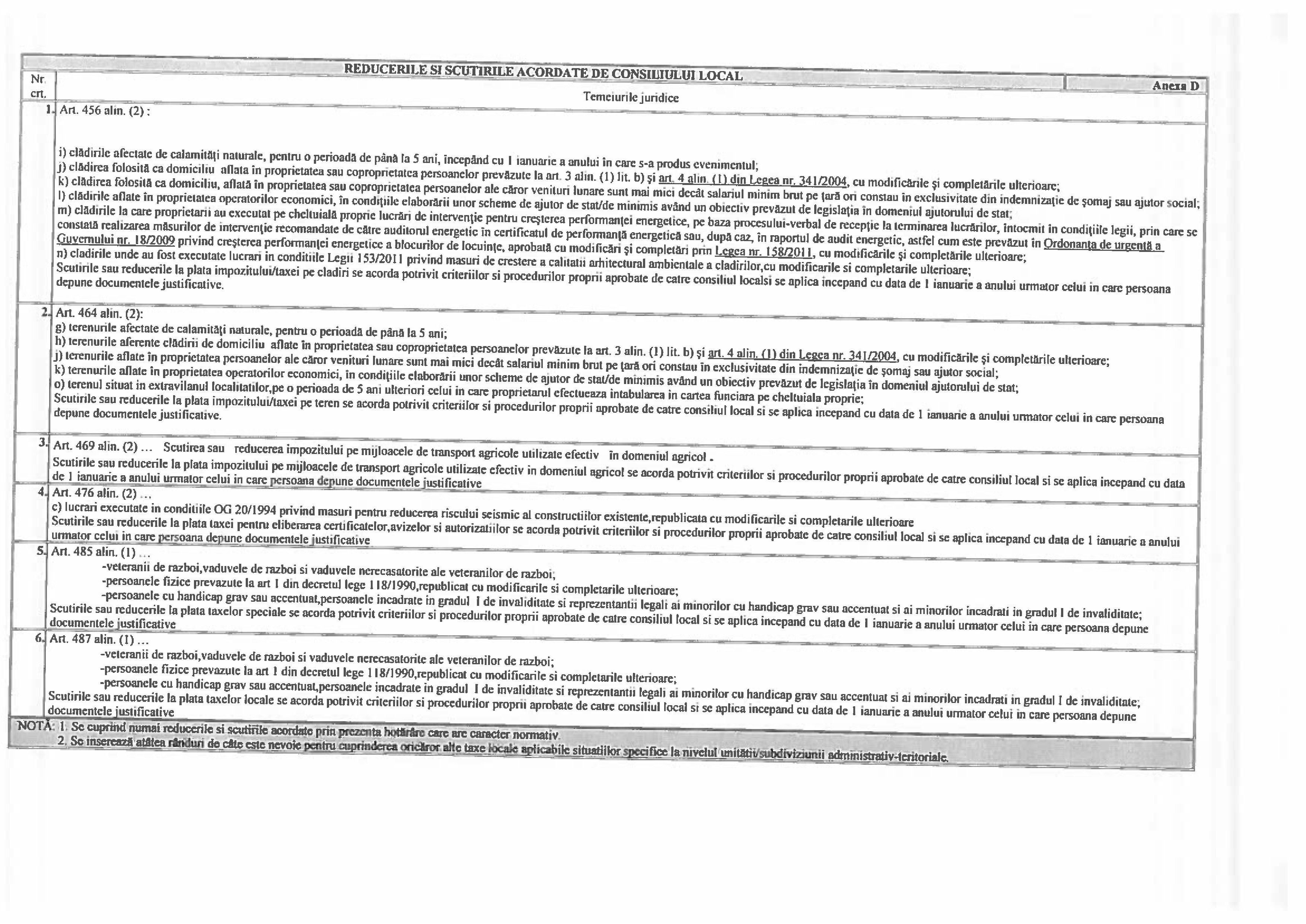 taxe si impozite navodari 2017-page-017