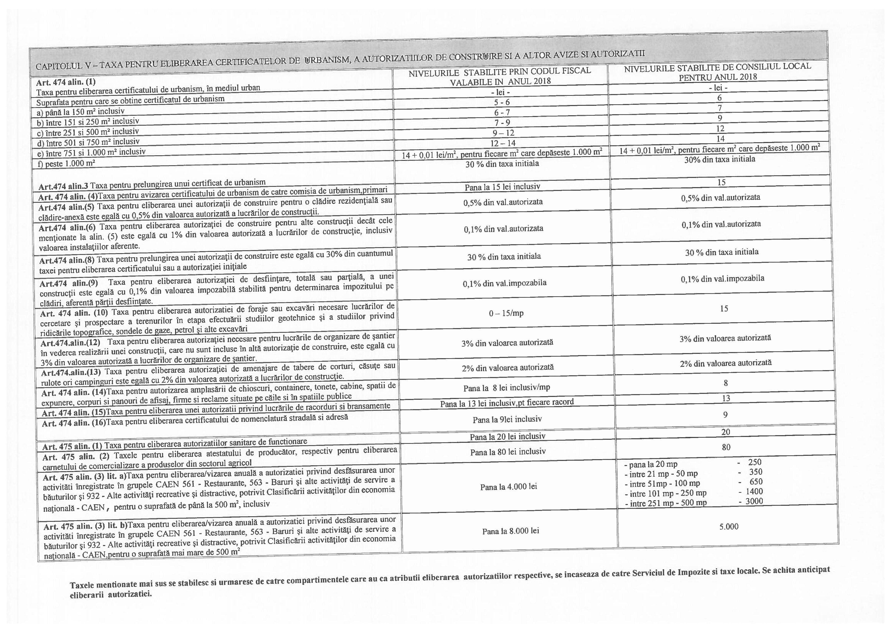 taxe si impozite navodari 2018 (8)
