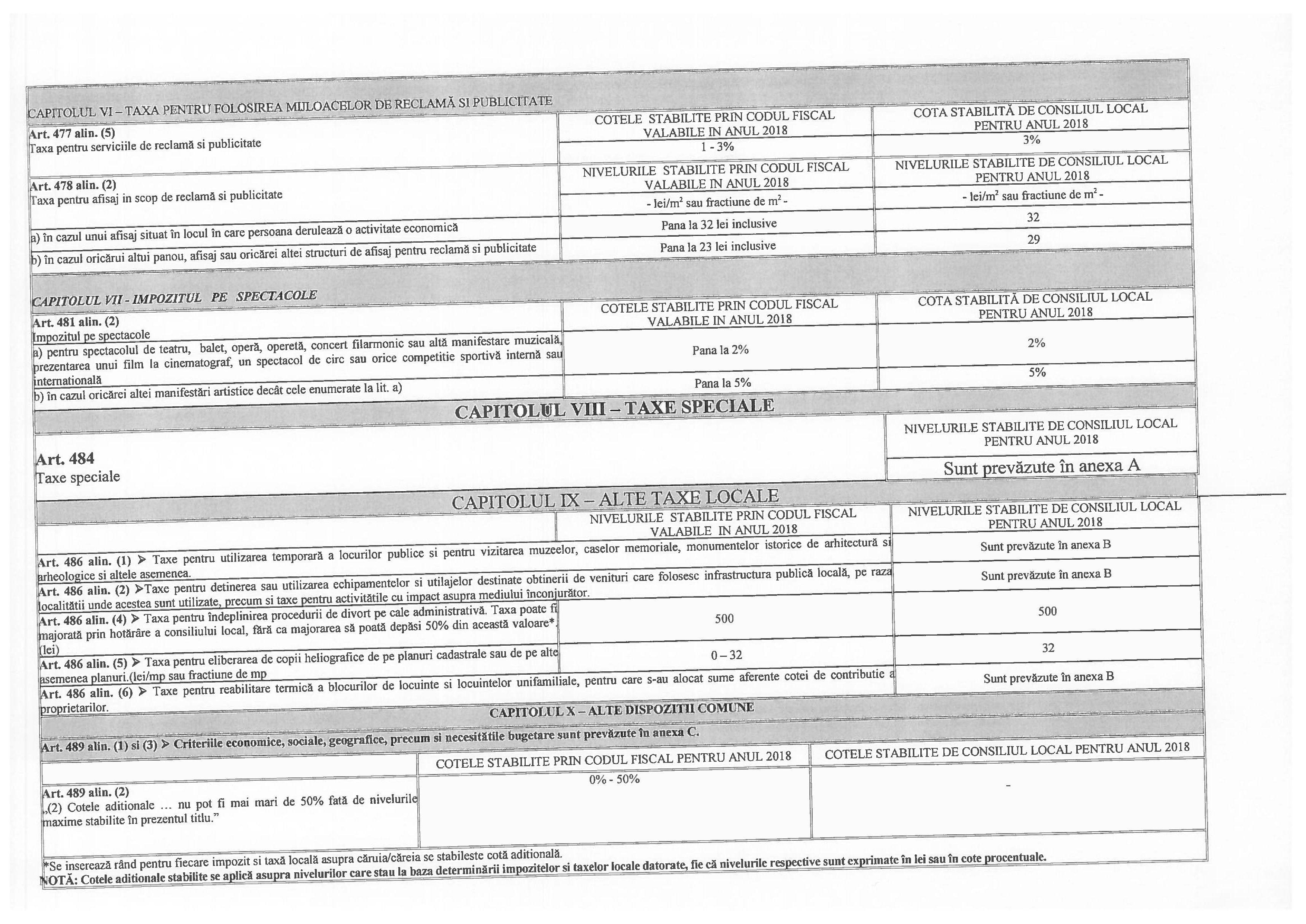 taxe si impozite navodari 2018 (9)